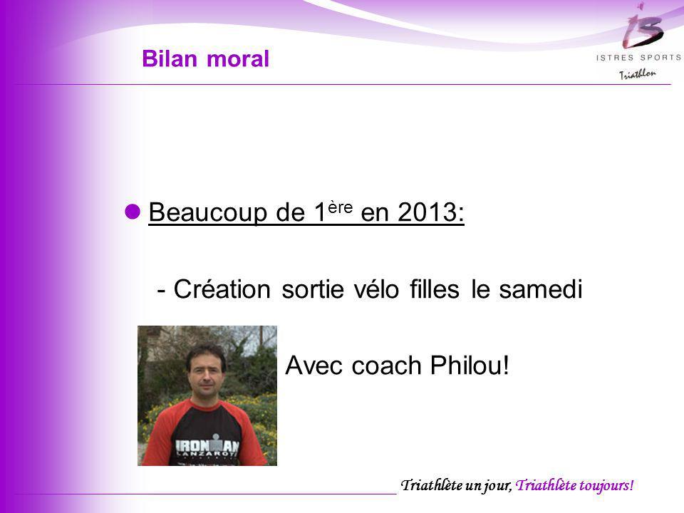 - Création sortie vélo filles le samedi Avec coach Philou!