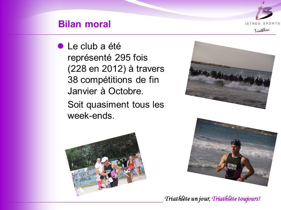 Bilan moral Le club a été représenté 295 fois (228 en 2012) à travers 38 compétitions de fin Janvier à Octobre.