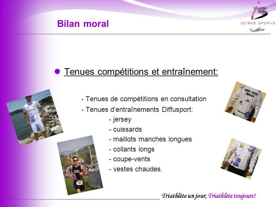 Bilan moral Tenues compétitions et entraînement: