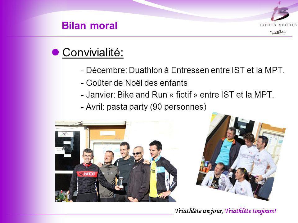 - Décembre: Duathlon à Entressen entre IST et la MPT.