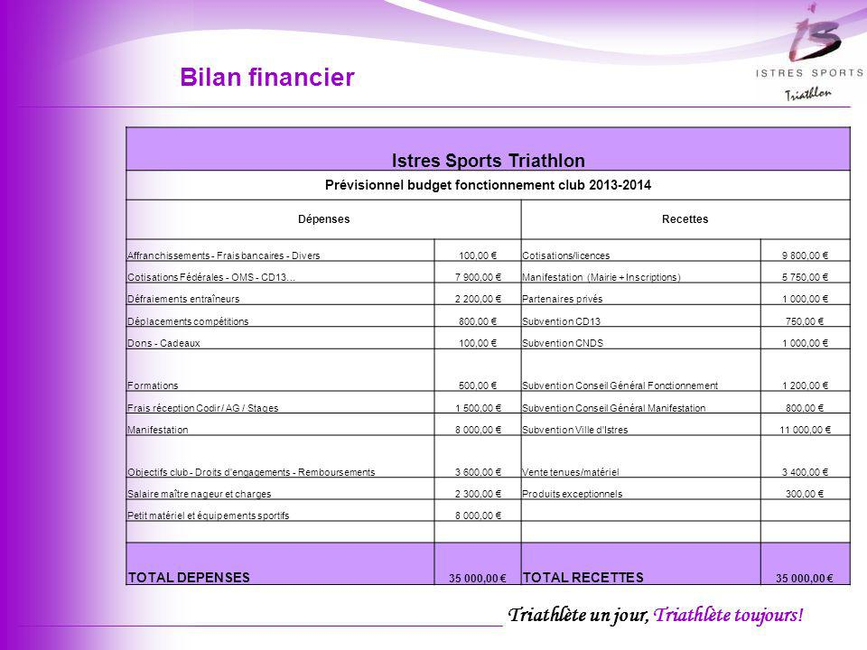 Bilan financier Istres Sports Triathlon