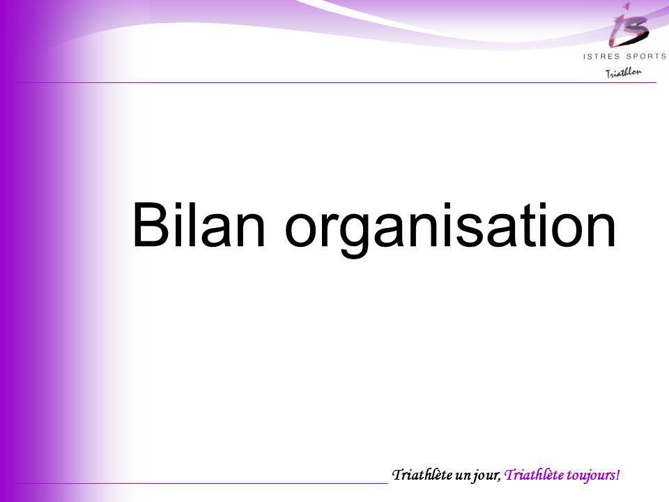 Bilan organisation
