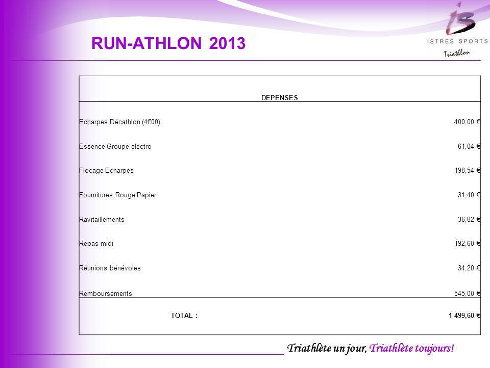 RUN-ATHLON 2013 DEPENSES Echarpes Décathlon (4€00) 400,00 €