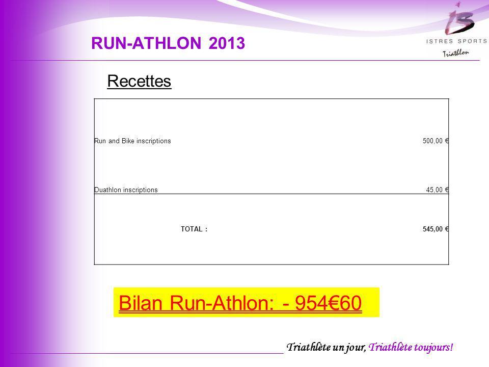 Bilan Run-Athlon: - 954€60 RUN-ATHLON 2013 Recettes