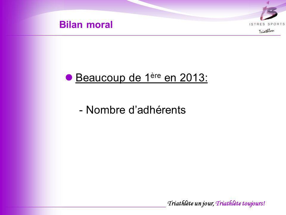 Bilan moral Beaucoup de 1ère en 2013: - Nombre d'adhérents