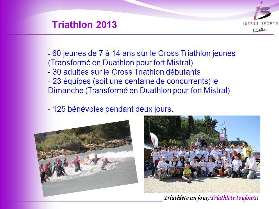Triathlon 2013 (Transformé en Duathlon pour fort Mistral)