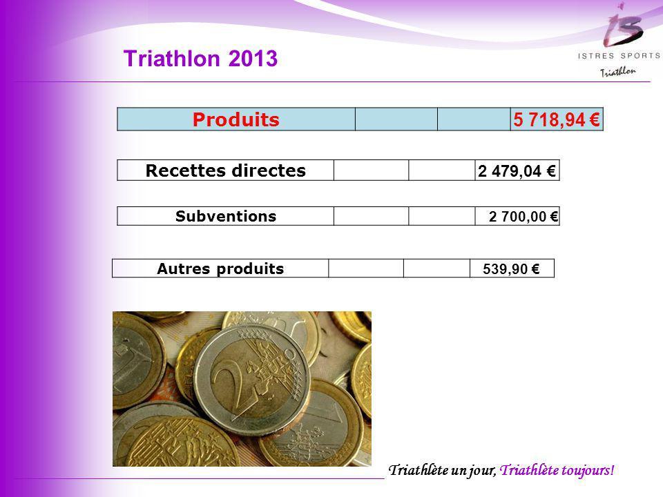 Triathlon 2013 Produits 5 718,94 € Recettes directes 2 479,04 €