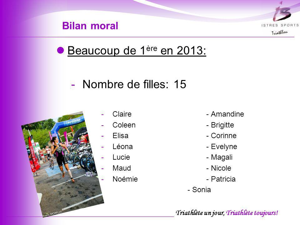 Beaucoup de 1ère en 2013: Nombre de filles: 15 Bilan moral