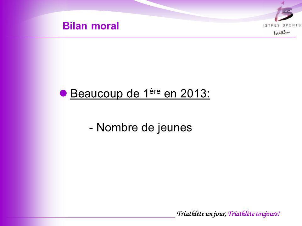 Bilan moral Beaucoup de 1ère en 2013: - Nombre de jeunes