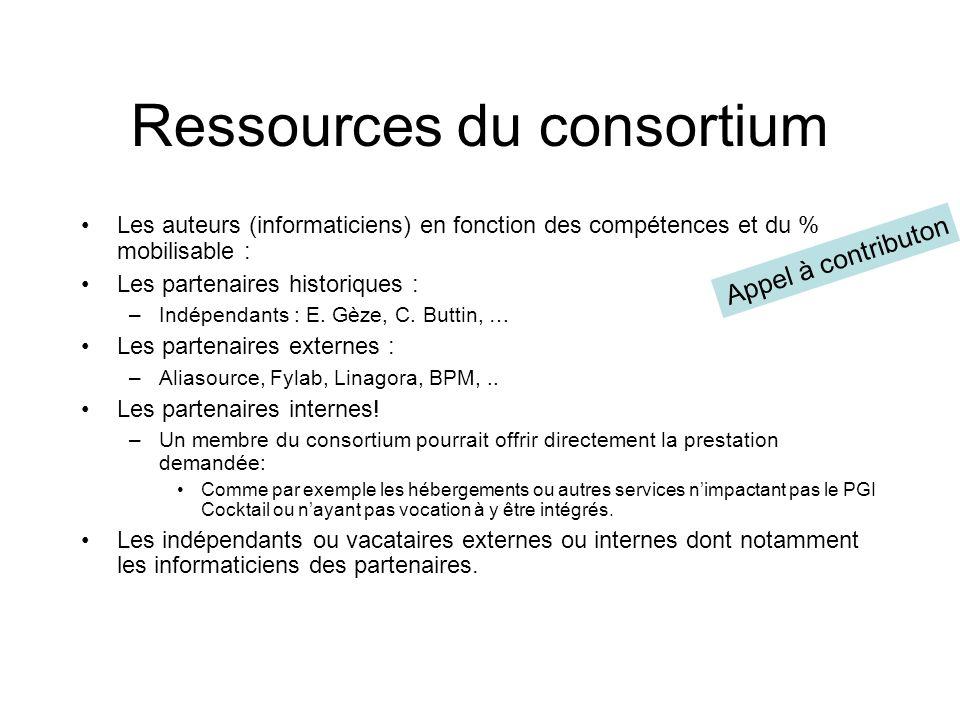 Ressources du consortium