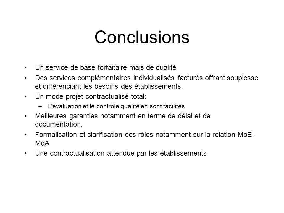 Conclusions Un service de base forfaitaire mais de qualité