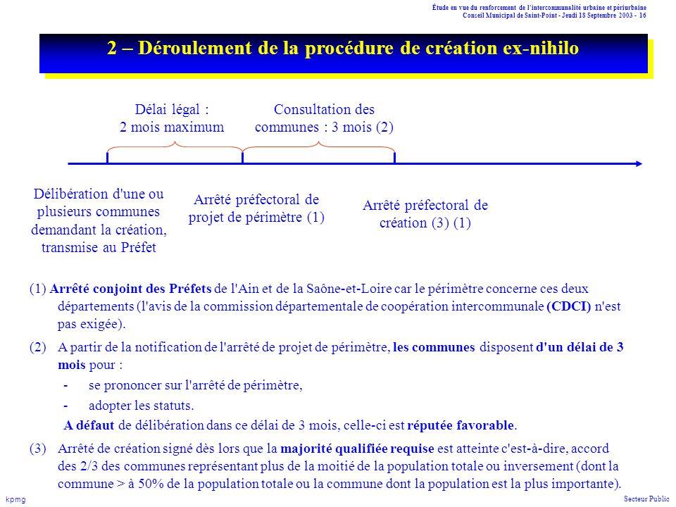 2 – Déroulement de la procédure de création ex-nihilo