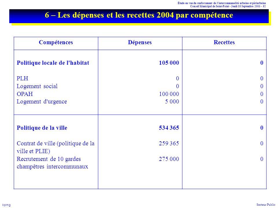 6 – Les dépenses et les recettes 2004 par compétence