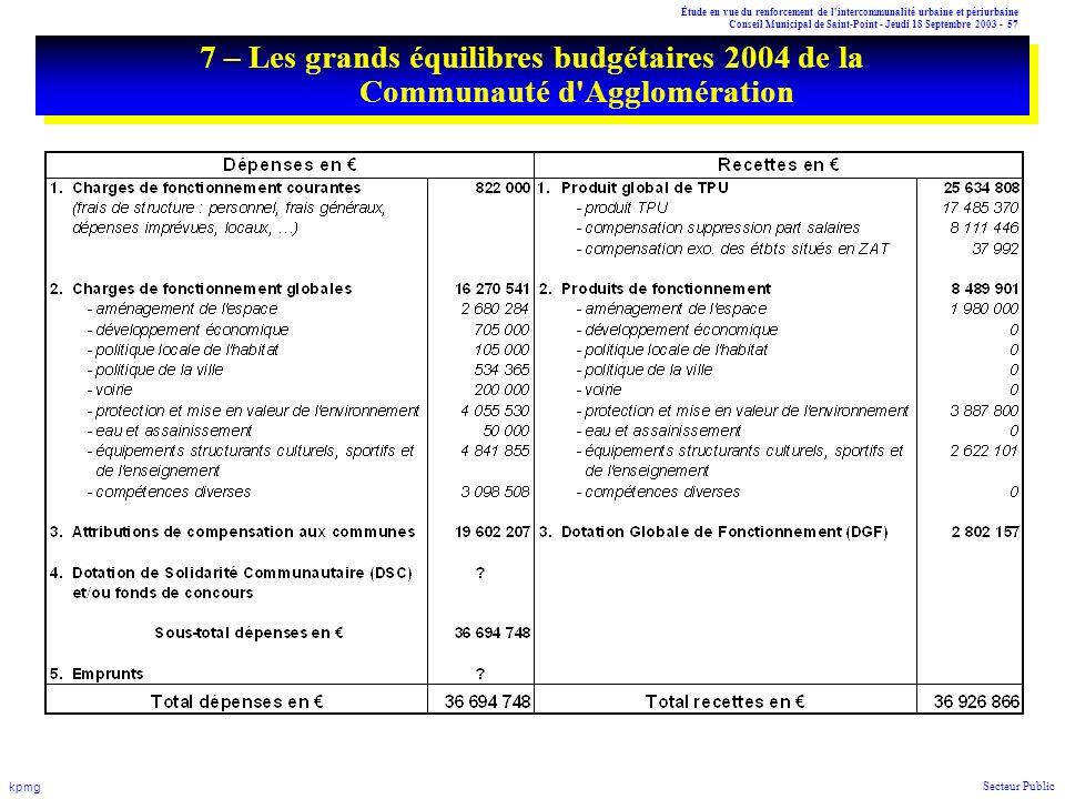 7 – Les grands équilibres budgétaires 2004 de la Communauté d Agglomération