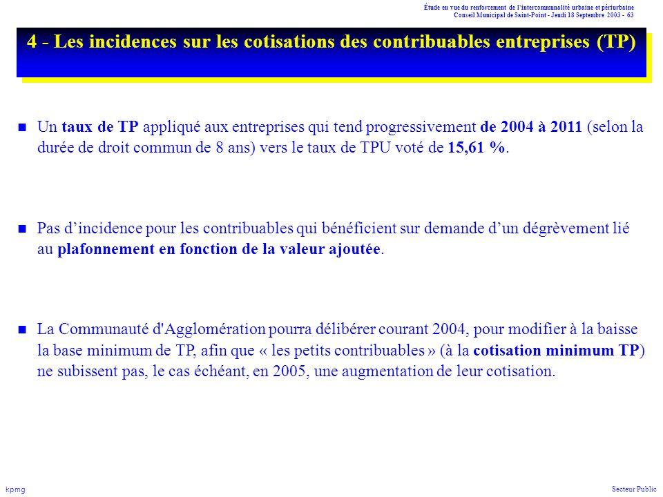 4 - Les incidences sur les cotisations des contribuables entreprises (TP)