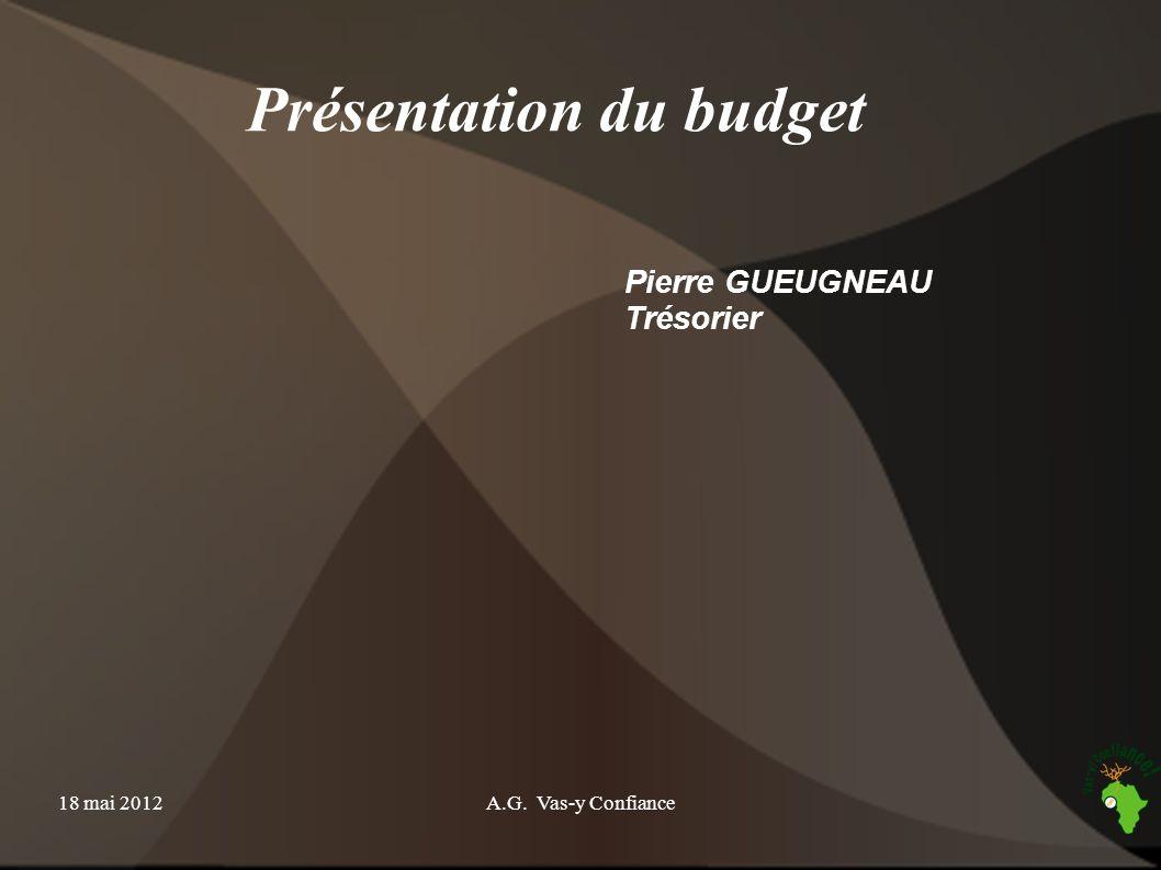 Présentation du budget