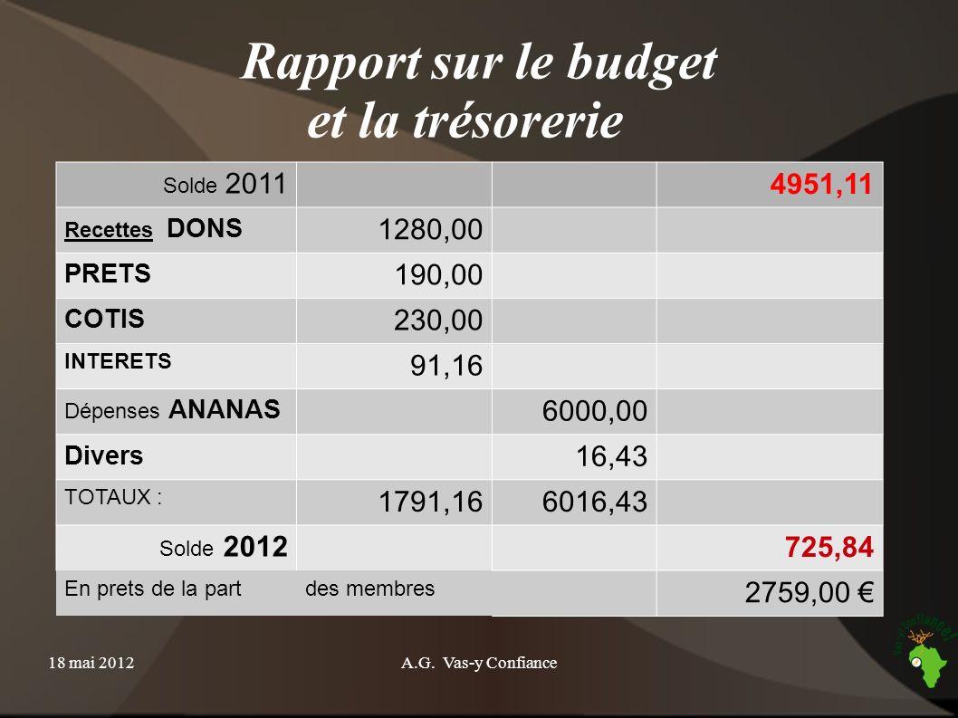 Rapport sur le budget et la trésorerie