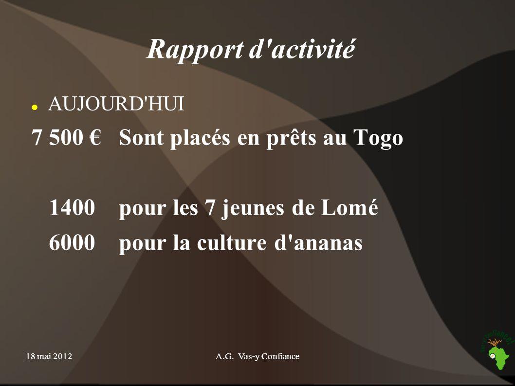 Rapport d activité 7 500 € Sont placés en prêts au Togo