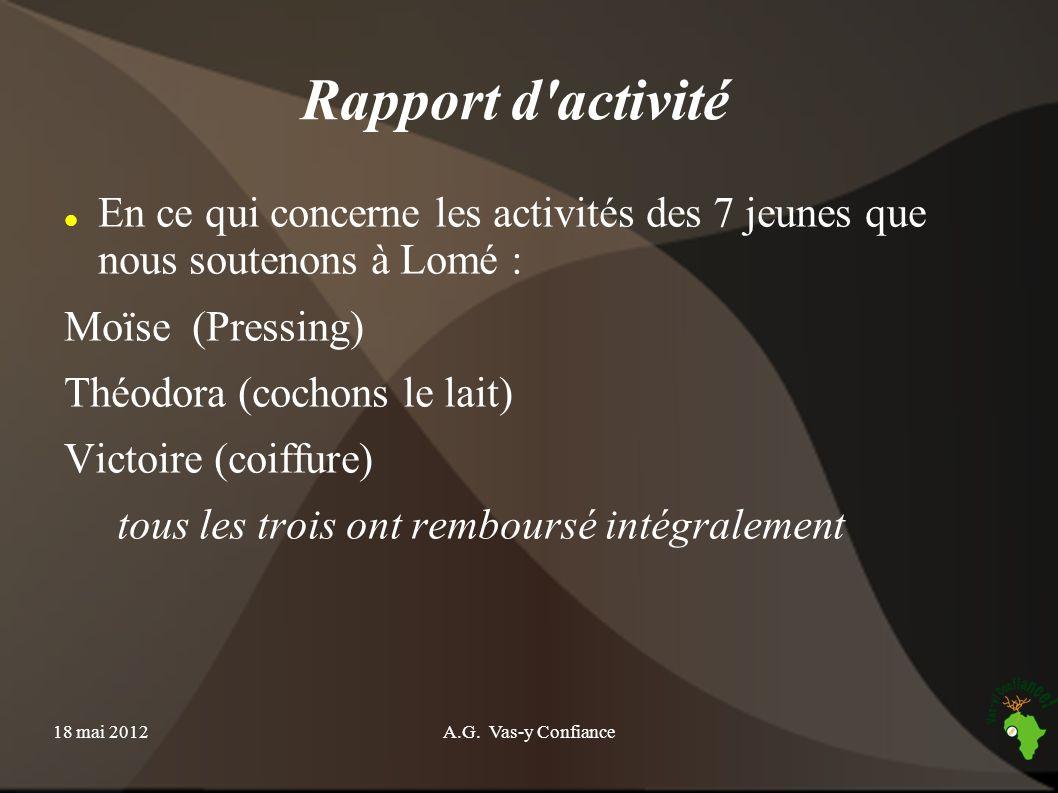 Rapport d activité En ce qui concerne les activités des 7 jeunes que nous soutenons à Lomé : Moïse (Pressing)