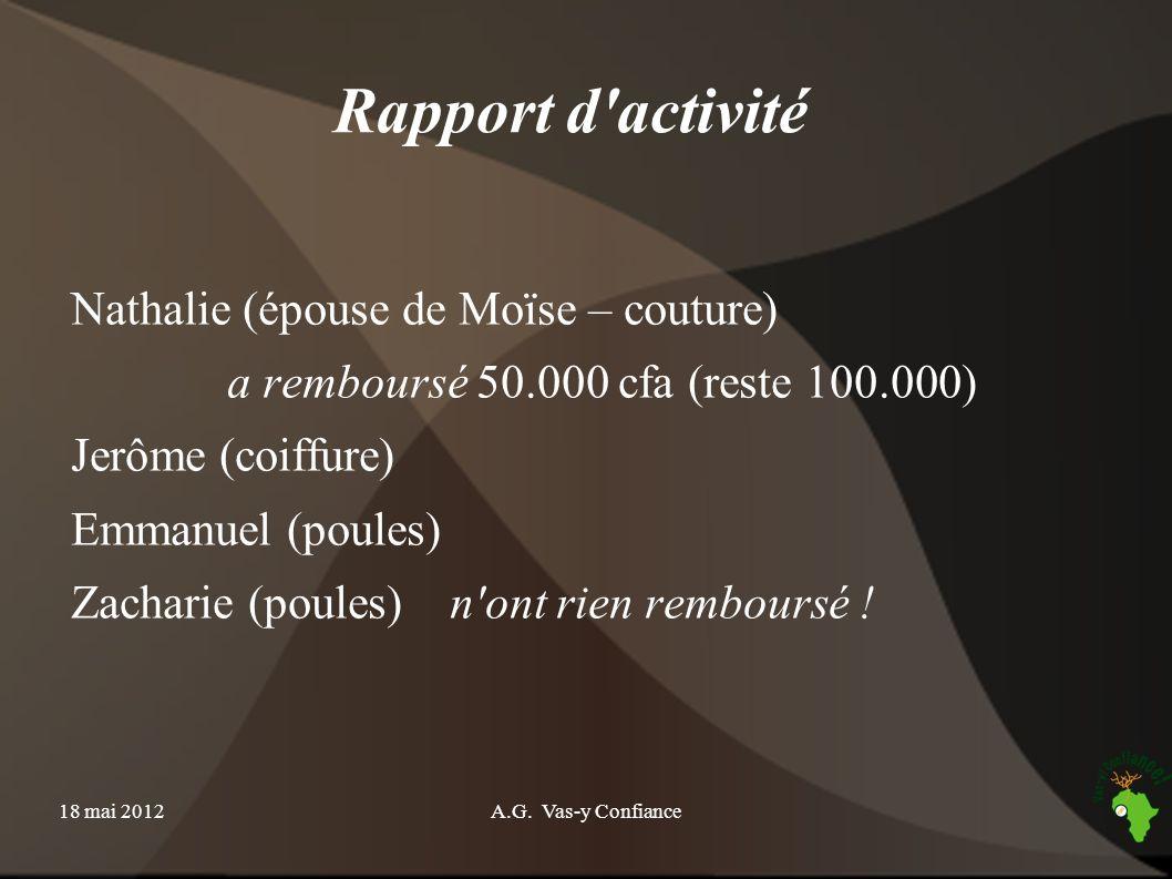 Rapport d activité Nathalie (épouse de Moïse – couture)