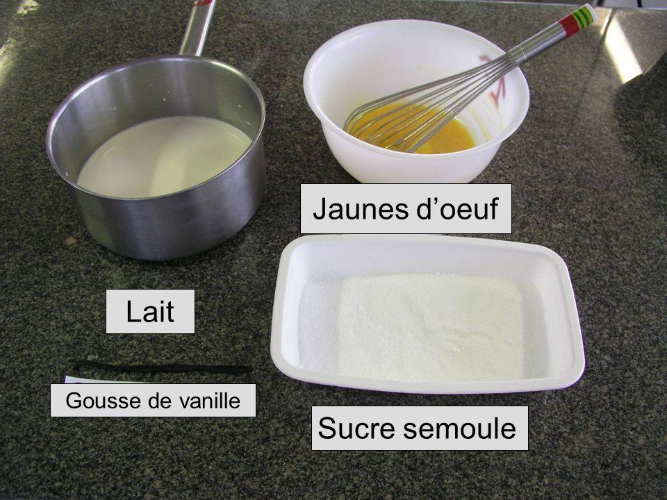 Jaunes d'oeuf Lait Gousse de vanille Sucre semoule