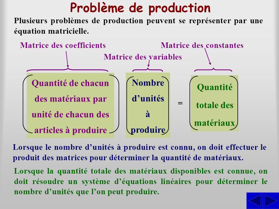 Problème de production