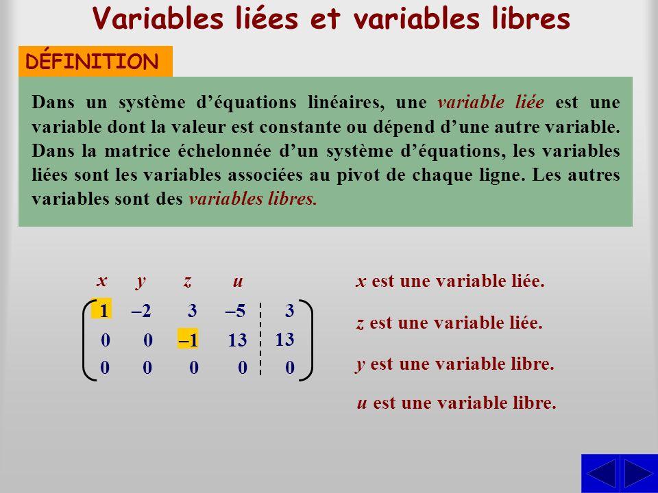 Variables liées et variables libres