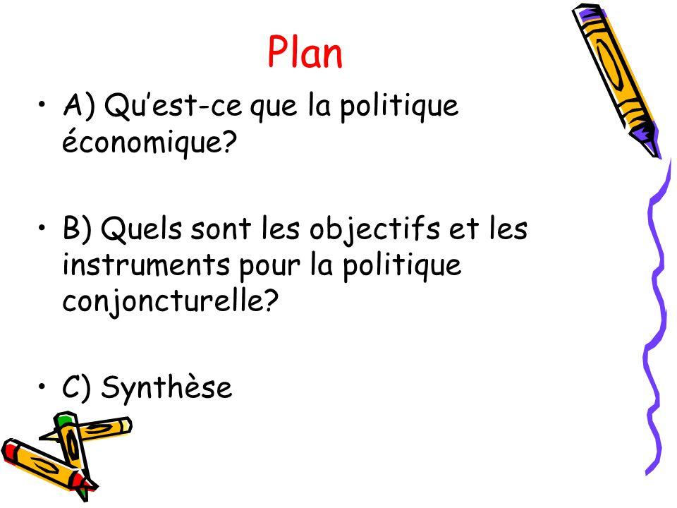 Plan A) Qu'est-ce que la politique économique