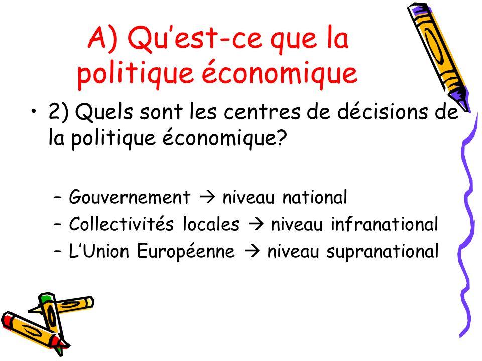 A) Qu'est-ce que la politique économique