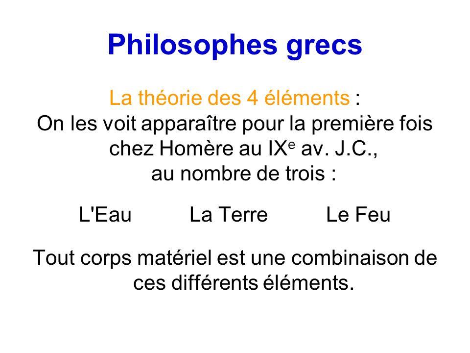 Philosophes grecs La théorie des 4 éléments :