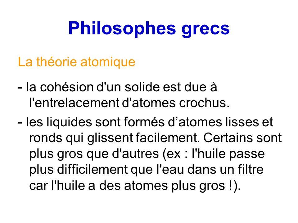 Philosophes grecs La théorie atomique