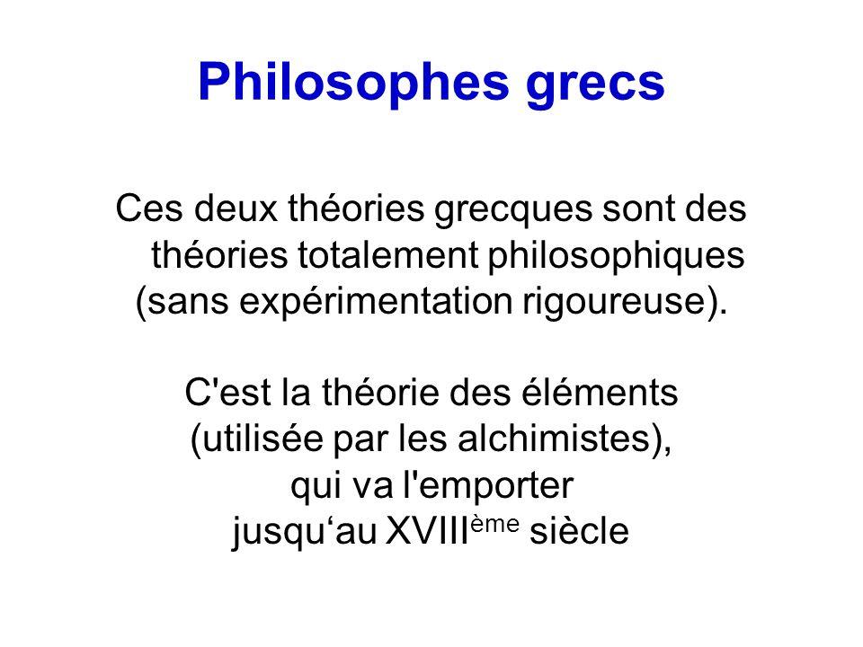 Philosophes grecs Ces deux théories grecques sont des théories totalement philosophiques. (sans expérimentation rigoureuse).