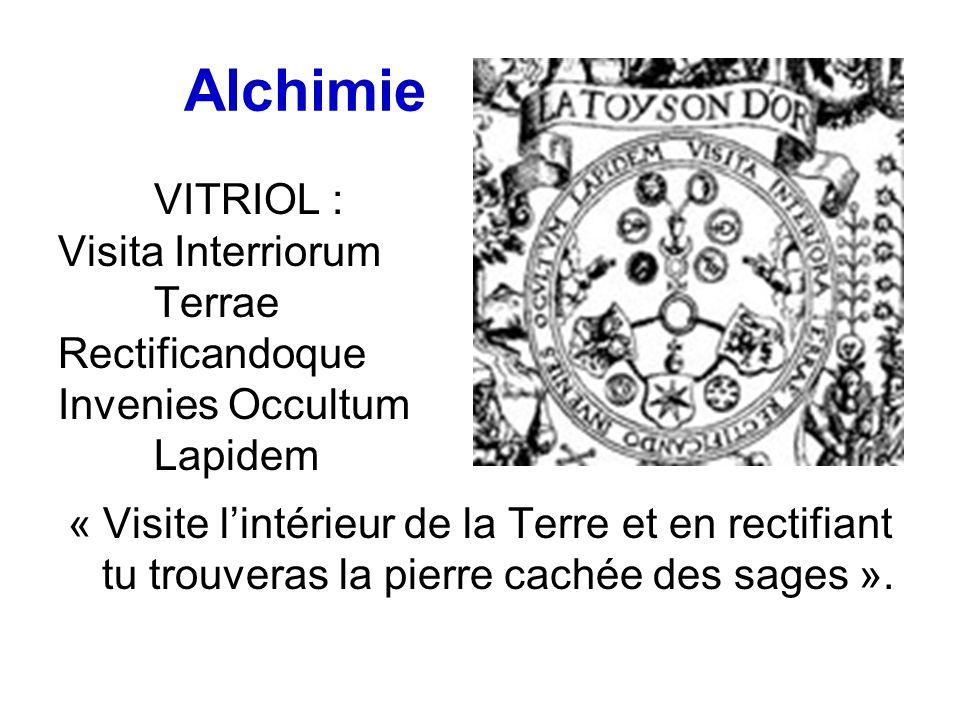 Alchimie VITRIOL : Visita Interriorum Terrae Rectificandoque