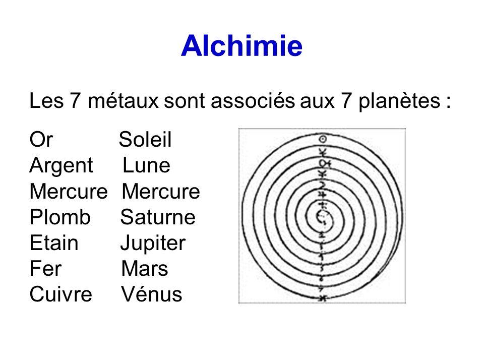 Alchimie Les 7 métaux sont associés aux 7 planètes : Or Soleil