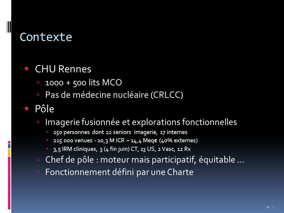 Contexte CHU Rennes Pôle 1000 + 500 lits MCO