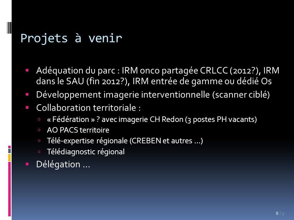 Projets à venir Adéquation du parc : IRM onco partagée CRLCC (2012 ), IRM dans le SAU (fin 2012 ), IRM entrée de gamme ou dédié Os.