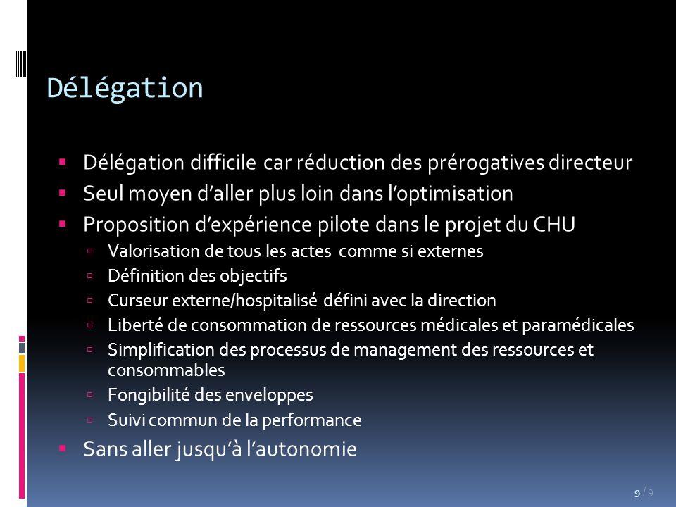 Délégation Délégation difficile car réduction des prérogatives directeur. Seul moyen d'aller plus loin dans l'optimisation.