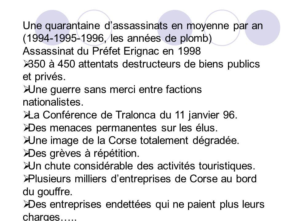 Une quarantaine d'assassinats en moyenne par an (1994-1995-1996, les années de plomb) Assassinat du Préfet Erignac en 1998