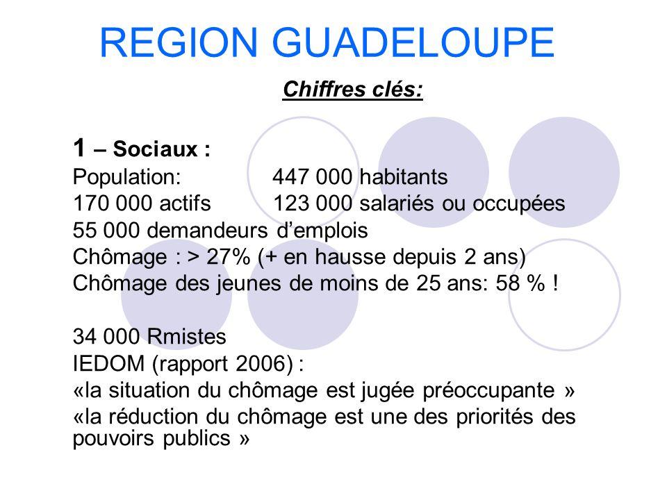REGION GUADELOUPE 1 – Sociaux : Chiffres clés: