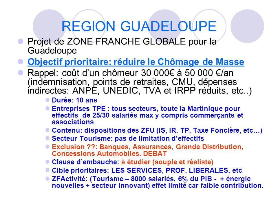 REGION GUADELOUPE Projet de ZONE FRANCHE GLOBALE pour la Guadeloupe
