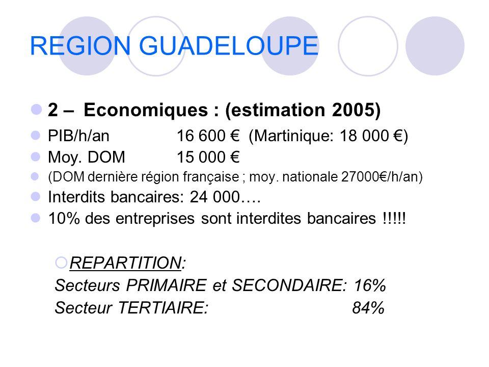 REGION GUADELOUPE 2 – Economiques : (estimation 2005) REPARTITION: