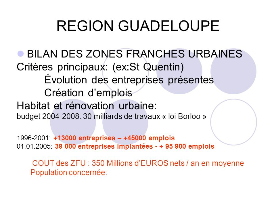 COUT des ZFU : 350 Millions d'EUROS nets / an en moyenne