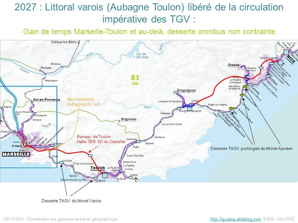 2027 : Littoral varois (Aubagne Toulon) libéré de la circulation impérative des TGV : Gain de temps Marseille-Toulon et au-delà, desserte omnibus non contrainte