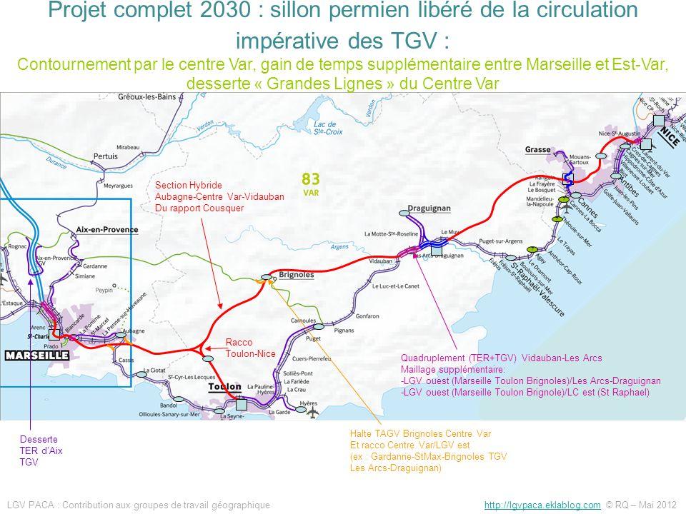 Projet complet 2030 : sillon permien libéré de la circulation impérative des TGV : Contournement par le centre Var, gain de temps supplémentaire entre Marseille et Est-Var, desserte « Grandes Lignes » du Centre Var