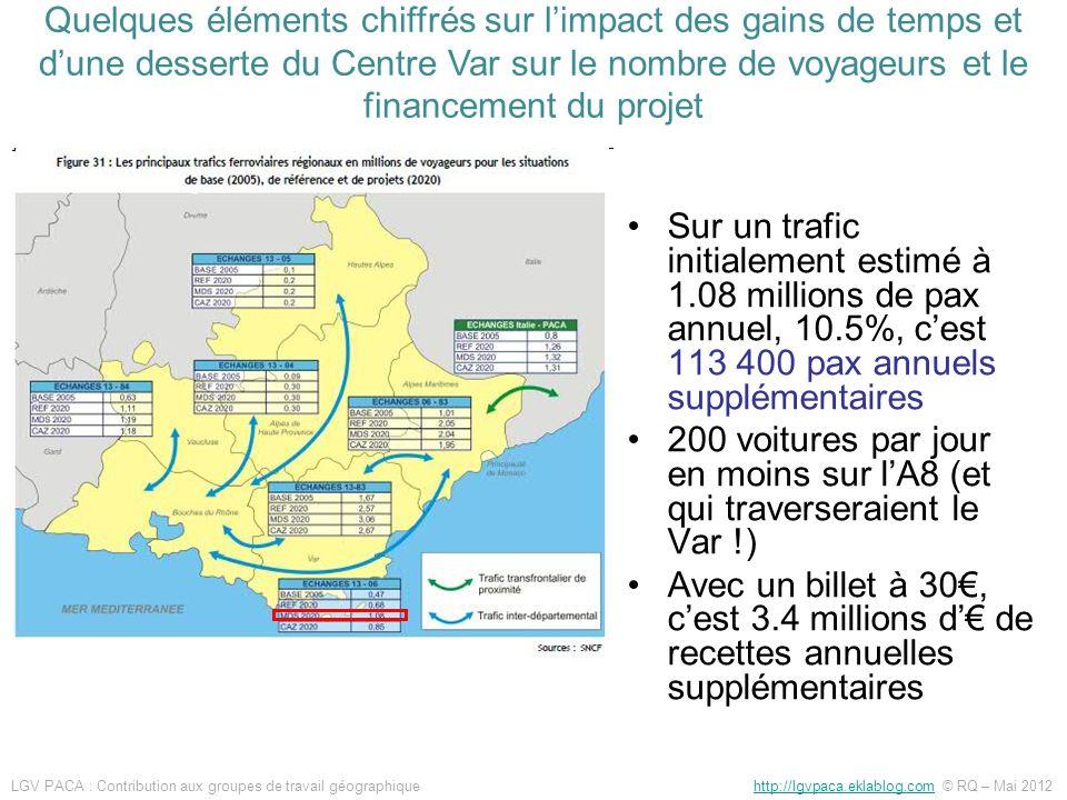 Quelques éléments chiffrés sur l'impact des gains de temps et d'une desserte du Centre Var sur le nombre de voyageurs et le financement du projet
