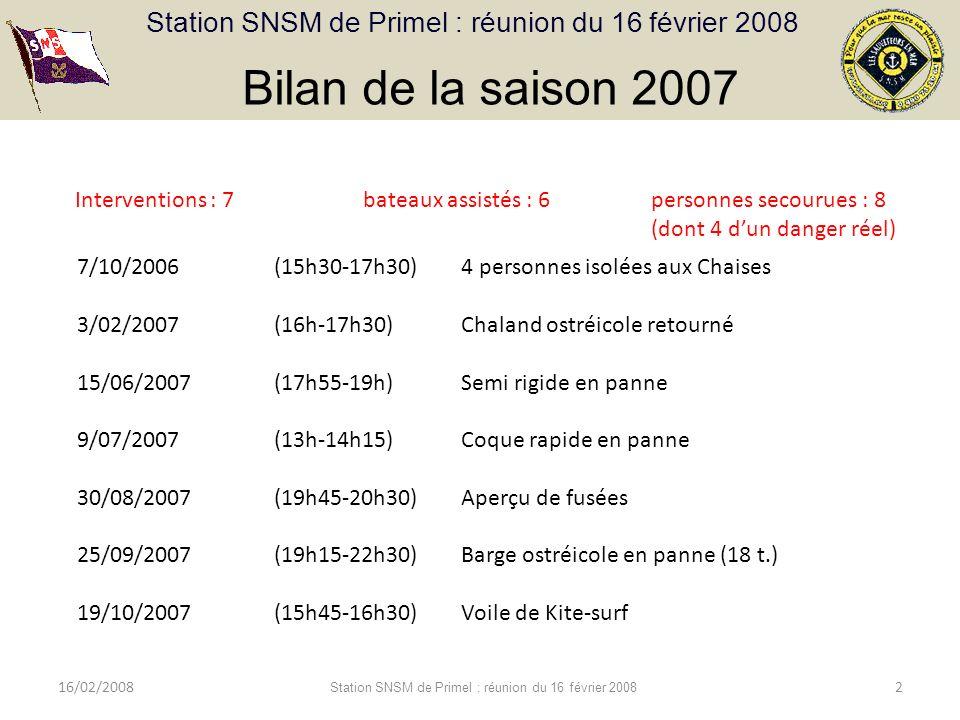 Bilan de la saison 2007 Interventions : 7 bateaux assistés : 6 personnes secourues : 8. (dont 4 d'un danger réel)