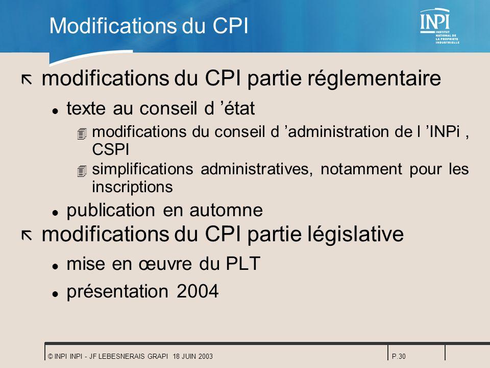 modifications du CPI partie réglementaire