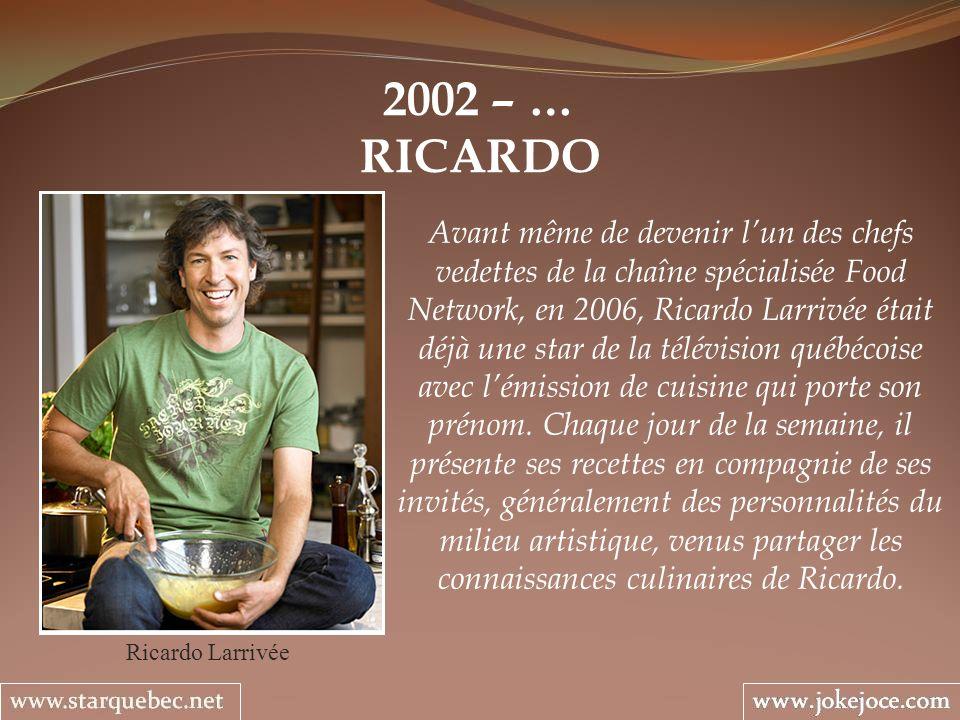2002 – … RICARDO.
