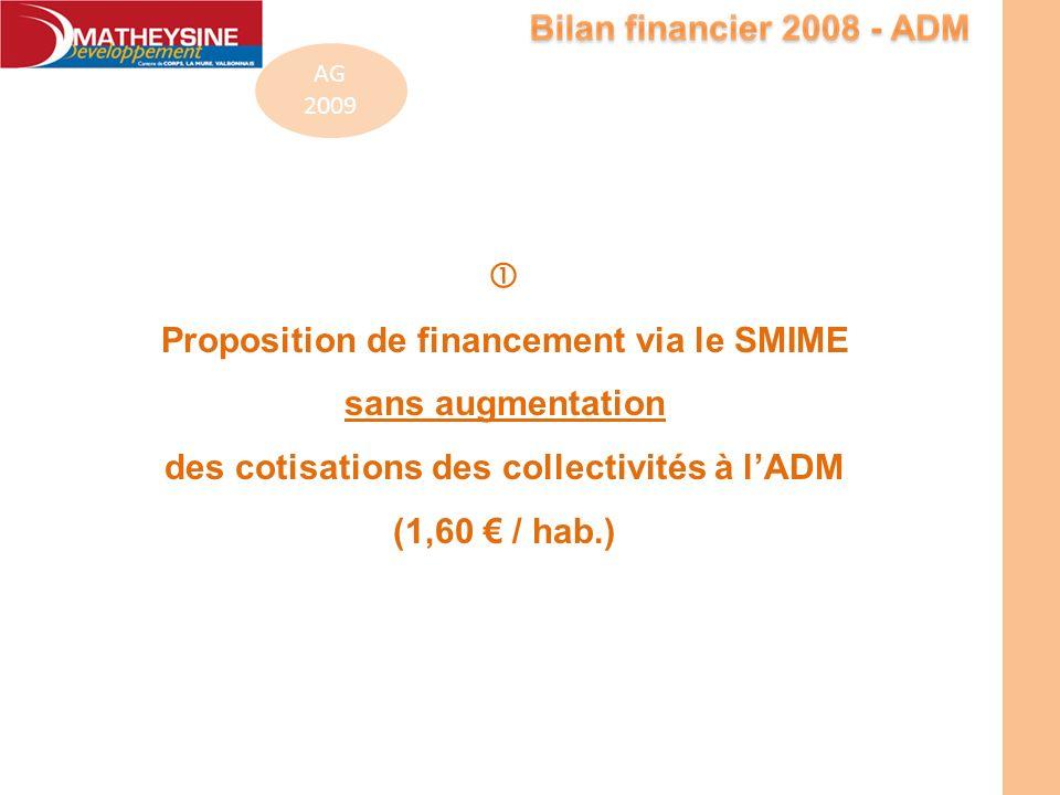 Proposition de financement via le SMIME sans augmentation