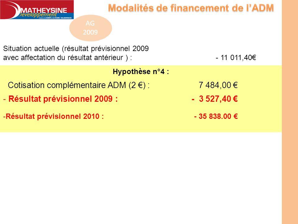 Cotisation complémentaire ADM (2 €) : 7 484,00 €